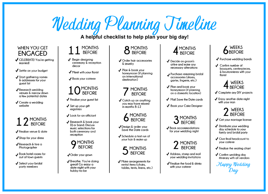 Wedding checklist junglespirit Gallery